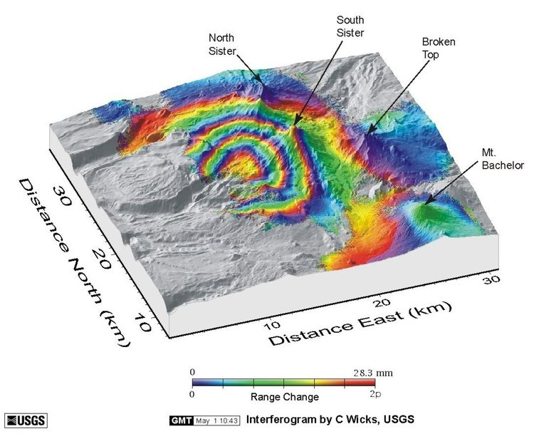 Ssis_insar_may2001